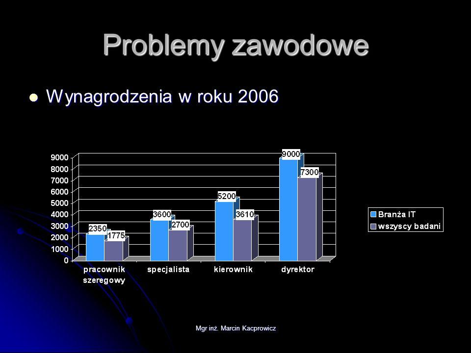 Mgr inż. Marcin Kacprowicz Problemy zawodowe Wynagrodzenia w roku 2006 Wynagrodzenia w roku 2006