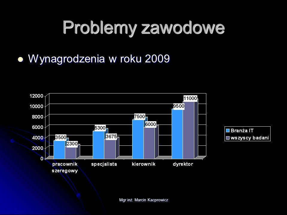 Mgr inż. Marcin Kacprowicz Problemy zawodowe Wynagrodzenia w roku 2009 Wynagrodzenia w roku 2009