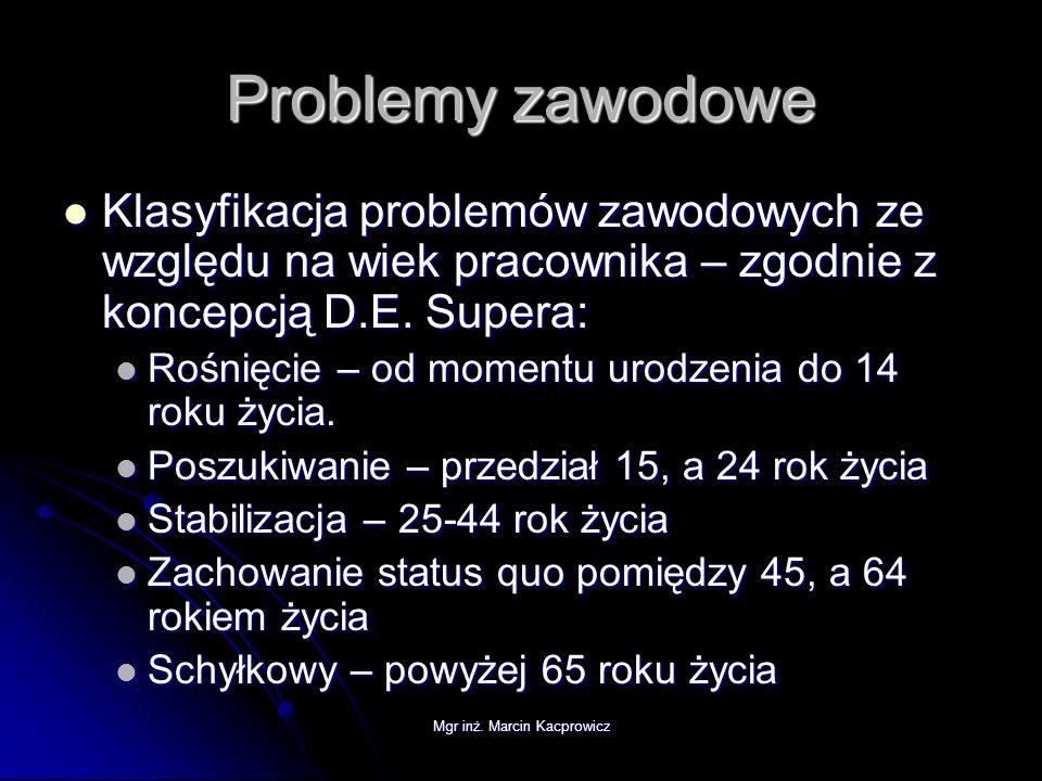 Mgr inż. Marcin Kacprowicz Problemy zawodowe Klasyfikacja problemów zawodowych ze względu na wiek pracownika – zgodnie z koncepcją D.E. Supera: Klasyf