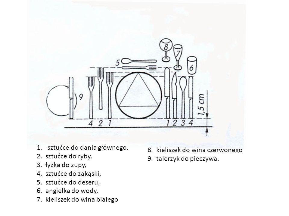 1.sztućce do dania głównego, 2. sztućce do ryby, 3. łyżka do zupy, 4. sztućce do zakąski, 5. sztućce do deseru, 6. angielka do wody, 7. kieliszek do w