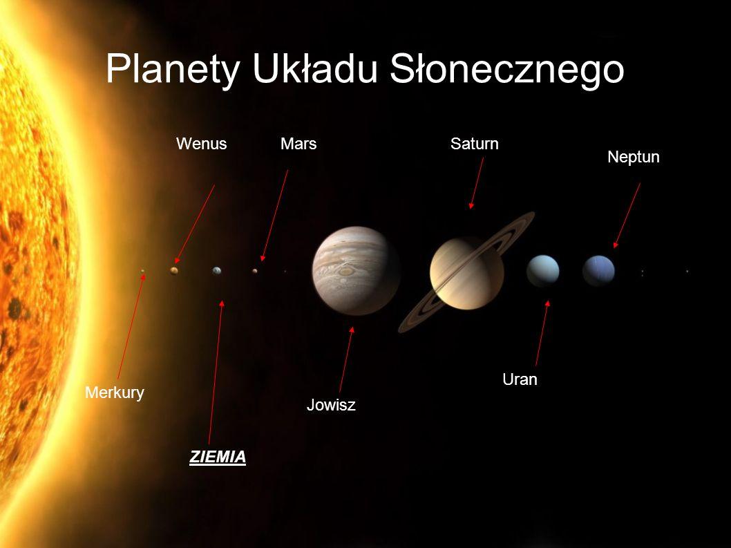 Planety Układu Słonecznego Merkury Wenus ZIEMIA Mars Neptun Uran Saturn Jowisz