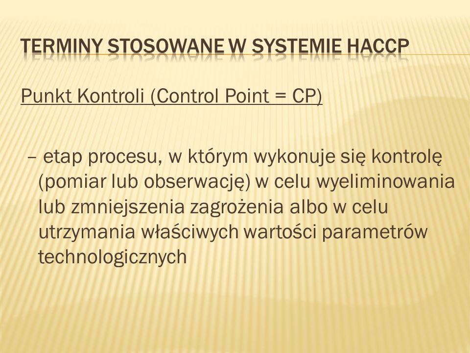 Punkt Kontroli (Control Point = CP) – etap procesu, w którym wykonuje się kontrolę (pomiar lub obserwację) w celu wyeliminowania lub zmniejszenia zagr