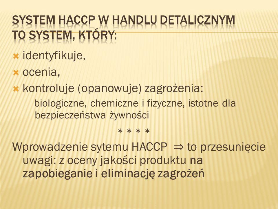 identyfikuje, ocenia, kontroluje (opanowuje) zagrożenia: biologiczne, chemiczne i fizyczne, istotne dla bezpieczeństwa żywności Wprowadzenie sytemu HA