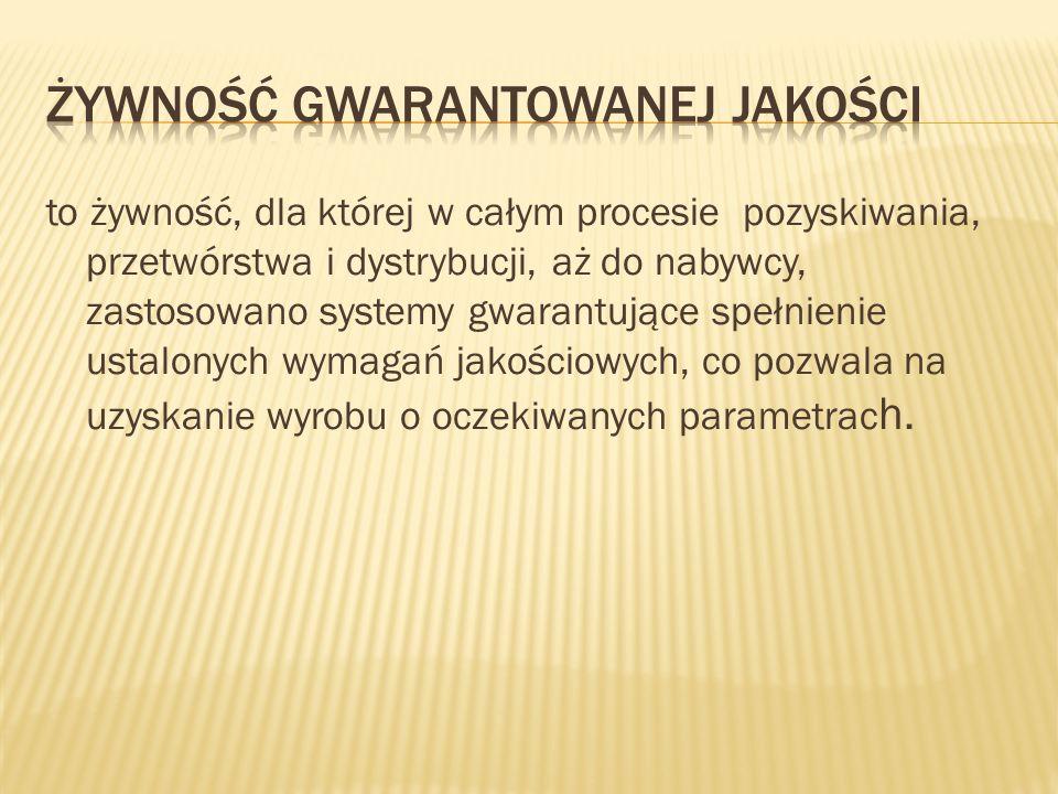 kodeks żywnościowy Codex Alimentarius, Biała Księga Bezpieczeństwa Żywności z dn.