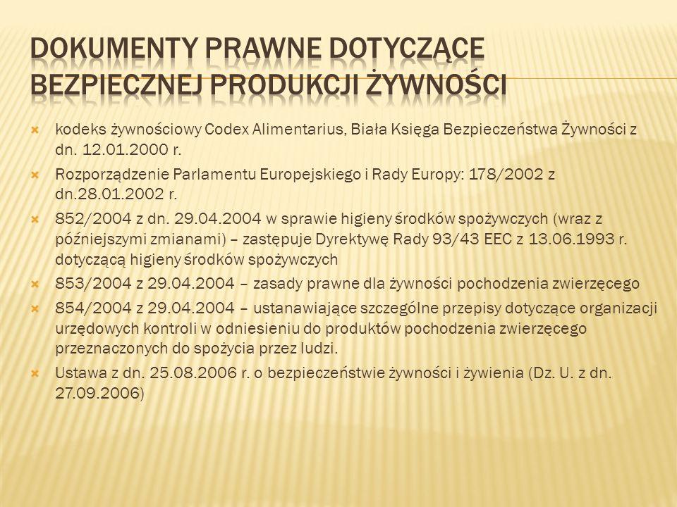kodeks żywnościowy Codex Alimentarius, Biała Księga Bezpieczeństwa Żywności z dn. 12.01.2000 r. Rozporządzenie Parlamentu Europejskiego i Rady Europy: