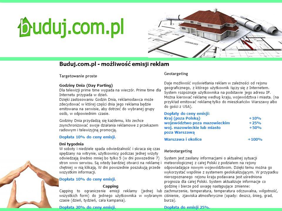 Buduj.com.pl - możliwość emisji reklam Targetowanie proste Godziny Dnia (Day Parting) Dla telewizji prime time wypada na wieczór. Prime time dla Inter