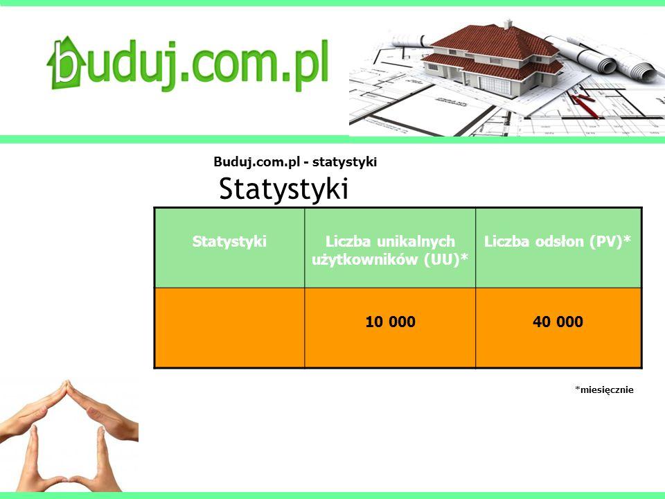 Buduj.com.pl - standardowe miejsca reklamowe » Button » Banner » Billboard/Double Billboard » formy expand » Box sródtekstowy » Pop-up/pop-under » Interstitial » Brandmark » Toplayer » Pasek rozwijany » Scroll » SurroundAd » VideoAd » Artykuł Sponsorowany