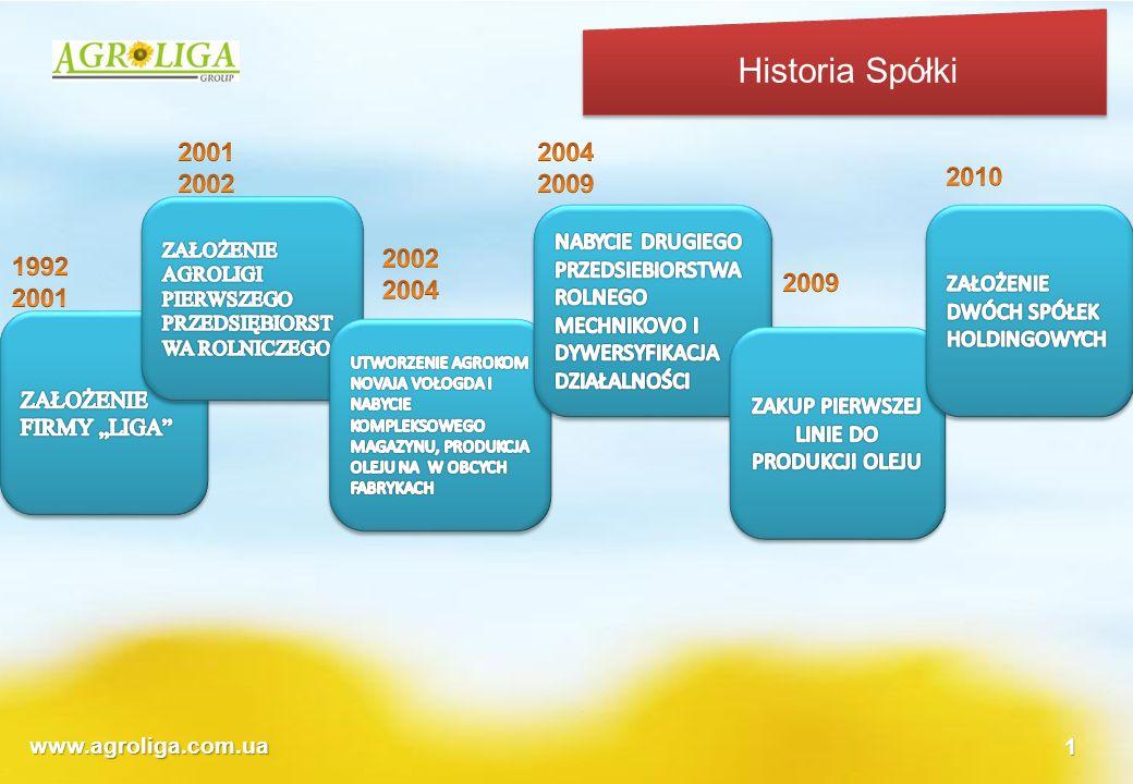 www.agroliga.com.ua1 Historia Spółki