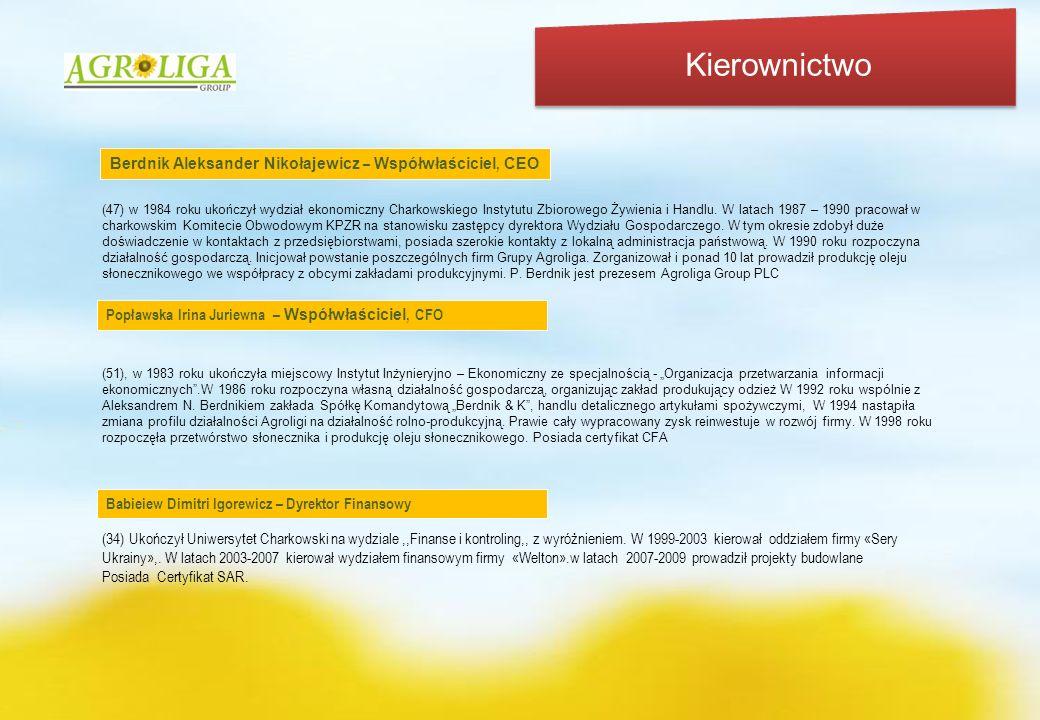www.agroliga.com.ua1 Główne kierunki działalności: Zakłady produkcji oleju Produkcja zbóż Produkcja mleka Grupa firm Agroliga – składa się z 5 firm ukraińskich i 1 firmy holdingowej na Cyprze.