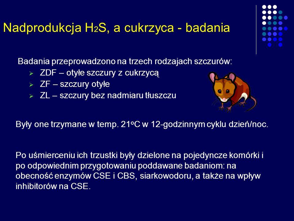 Badania przeprowadzono na trzech rodzajach szczurów: ZDF – otyłe szczury z cukrzycą ZF – szczury otyłe ZL – szczury bez nadmiaru tłuszczu Nadprodukcja