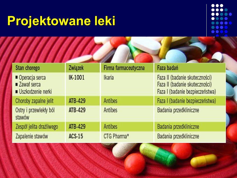 Projektowane leki