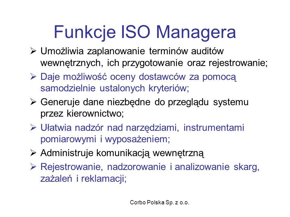 Corbo Polska Sp.z o.o. Funkcje ISO Managera cd.
