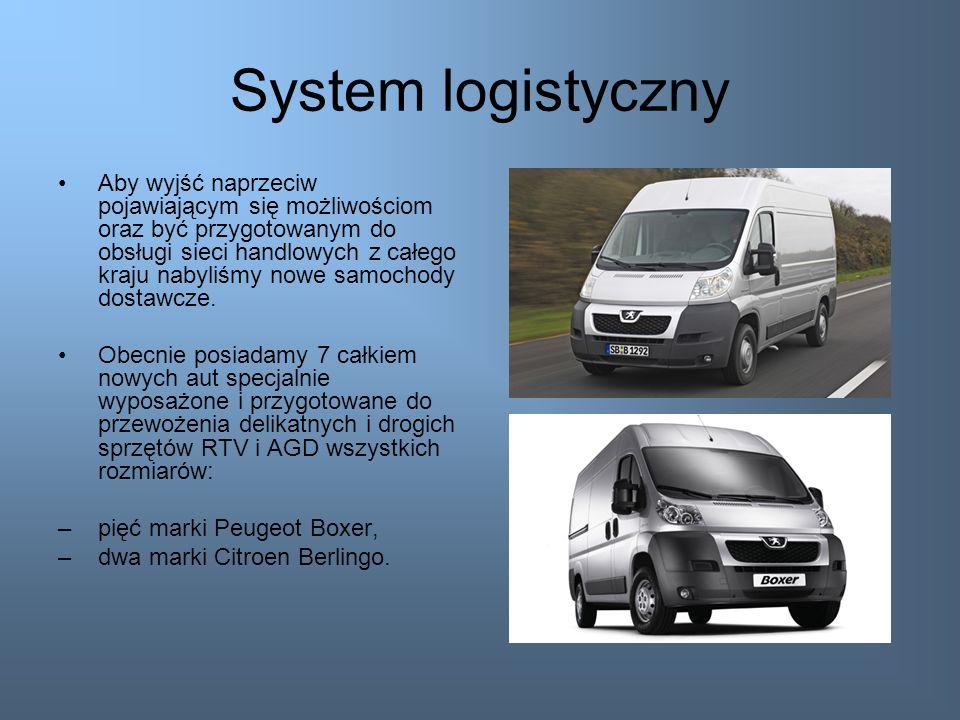 Dystrybucja części zamiennych Prowadzimy również dystrybucję części zamiennych do napraw sprzętów Philips dla serwisów z Polski. Jesteśmy przygotowani