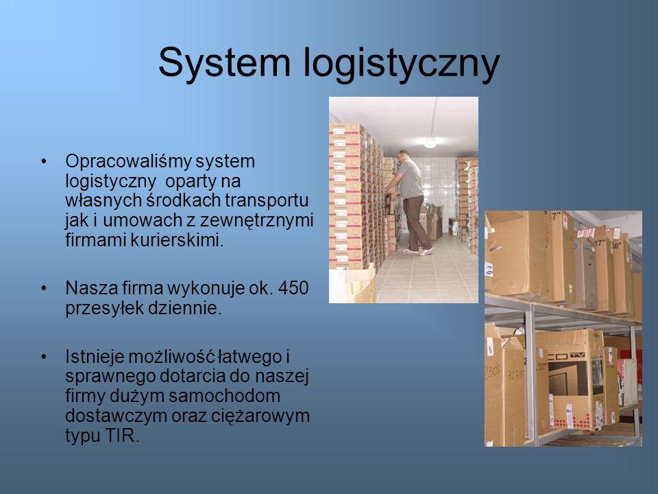 System logistyczny Aby wyjść naprzeciw pojawiającym się możliwościom oraz być przygotowanym do obsługi sieci handlowych z całego kraju nabyliśmy nowe