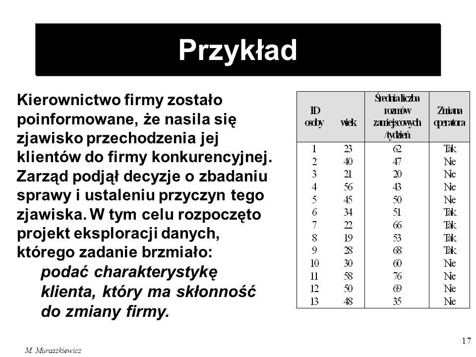 M. Muraszkiewicz 17 Przykład Kierownictwo firmy zostało poinformowane, że nasila się zjawisko przechodzenia jej klientów do firmy konkurencyjnej. Zarz