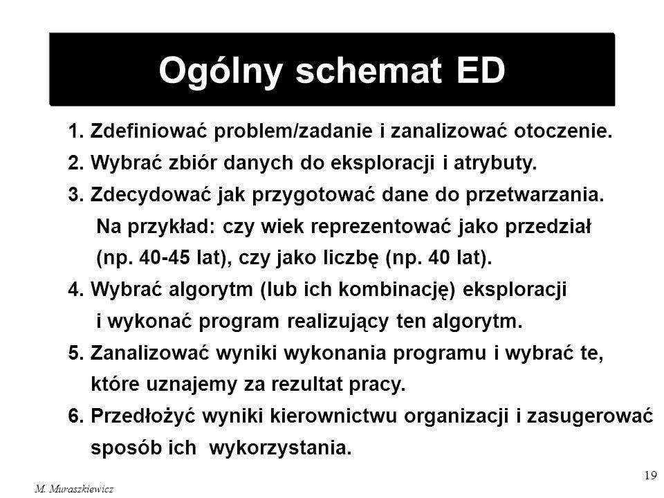 M. Muraszkiewicz 19 Ogólny schemat ED 1. Zdefiniować problem/zadanie i zanalizować otoczenie. 2. Wybrać zbiór danych do eksploracji i atrybuty. 3. Zde