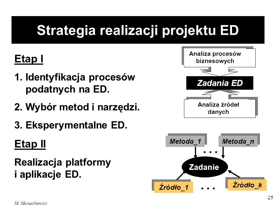M. Muraszkiewicz 25 Strategia realizacji projektu ED Etap I 1. Identyfikacja procesów podatnych na ED. 2. Wybór metod i narzędzi. 3. Eksperymentalne E