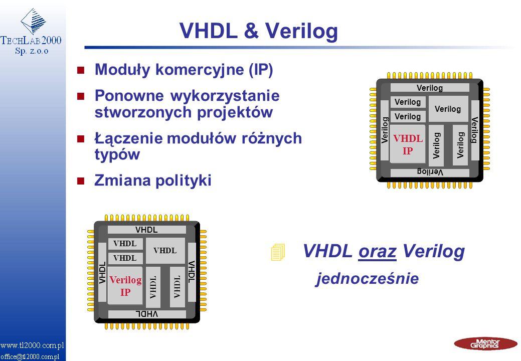 VHDL & Verilog VHDL oraz Verilog jednocześnie n Moduły komercyjne (IP) n Ponowne wykorzystanie stworzonych projektów n Łączenie modułów różnych typów