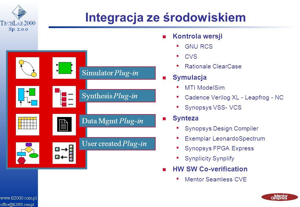 Simulator Plug-in Synthesis Plug-in Data Mgmt Plug-in User created Plug-in Integracja ze środowiskiem n Kontrola wersji GNU RCS CVS Rationale ClearCas
