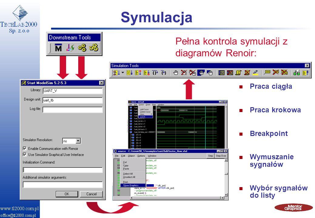 Symulacja Pełna kontrola symulacji z diagramów Renoir: n Praca ciągła n Praca krokowa n Breakpoint n Wymuszanie sygnałów n Wybór sygnałów do listy