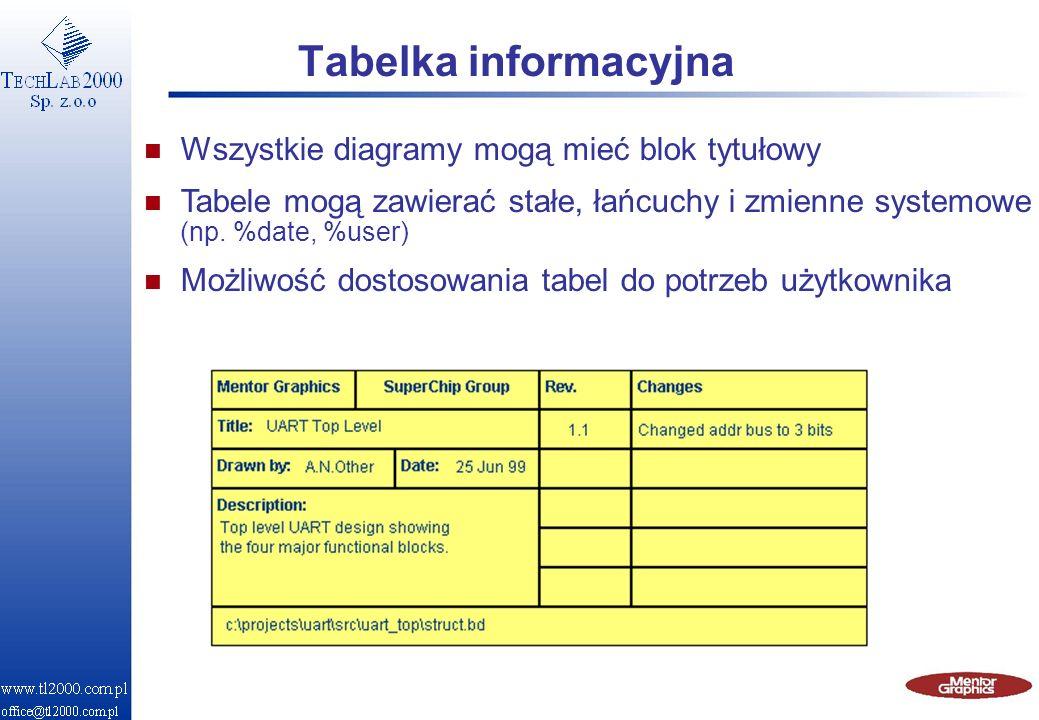 Tabelka informacyjna n Wszystkie diagramy mogą mieć blok tytułowy n Tabele mogą zawierać stałe, łańcuchy i zmienne systemowe (np. %date, %user) n Możl