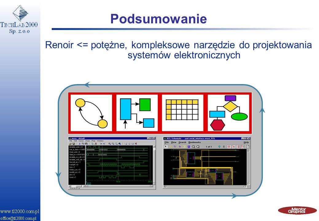 Podsumowanie Renoir <= potężne, kompleksowe narzędzie do projektowania systemów elektronicznych