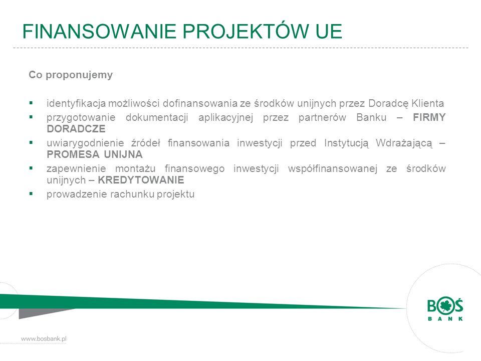 Co proponujemy identyfikacja możliwości dofinansowania ze środków unijnych przez Doradcę Klienta przygotowanie dokumentacji aplikacyjnej przez partner