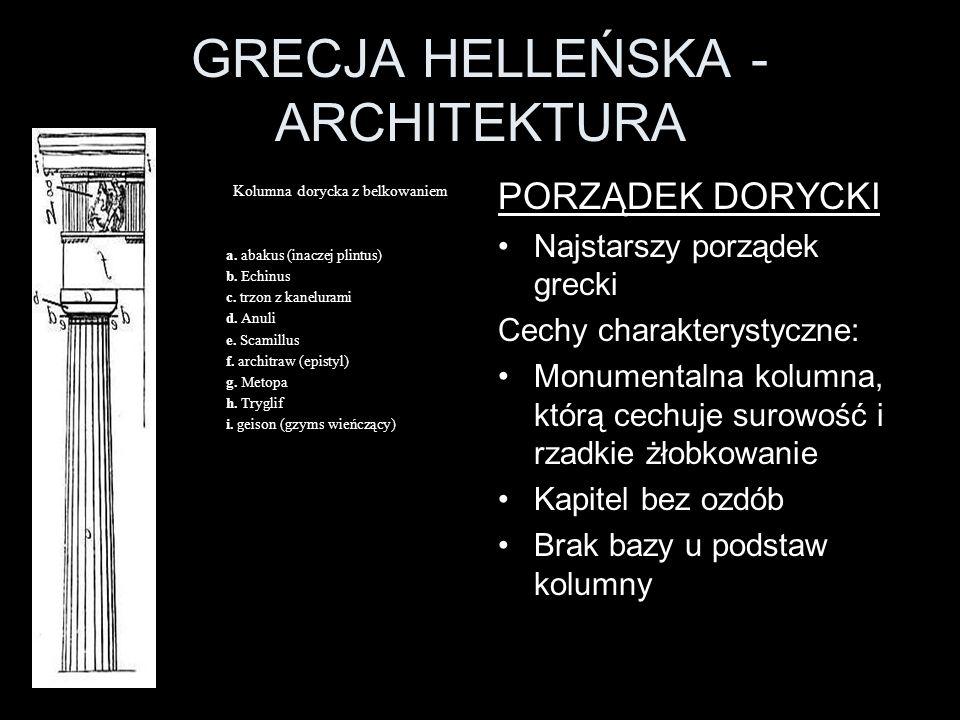 GRECJA HELLEŃSKA - ARCHITEKTURA Kolumna dorycka z belkowaniem a. abakus (inaczej plintus) b. Echinus c. trzon z kanelurami d. Anuli e. Scamillus f. ar