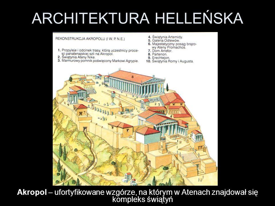 ARCHITEKTURA HELLEŃSKA Akropol – ufortyfikowane wzgórze, na którym w Atenach znajdował się kompleks świątyń