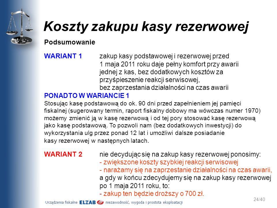 Urządzenia fiskalne niezawodność, wygoda i prostota eksploatacji 24/40 Koszty zakupu kasy rezerwowej Podsumowanie WARIANT 1 zakup kasy podstawowej i r