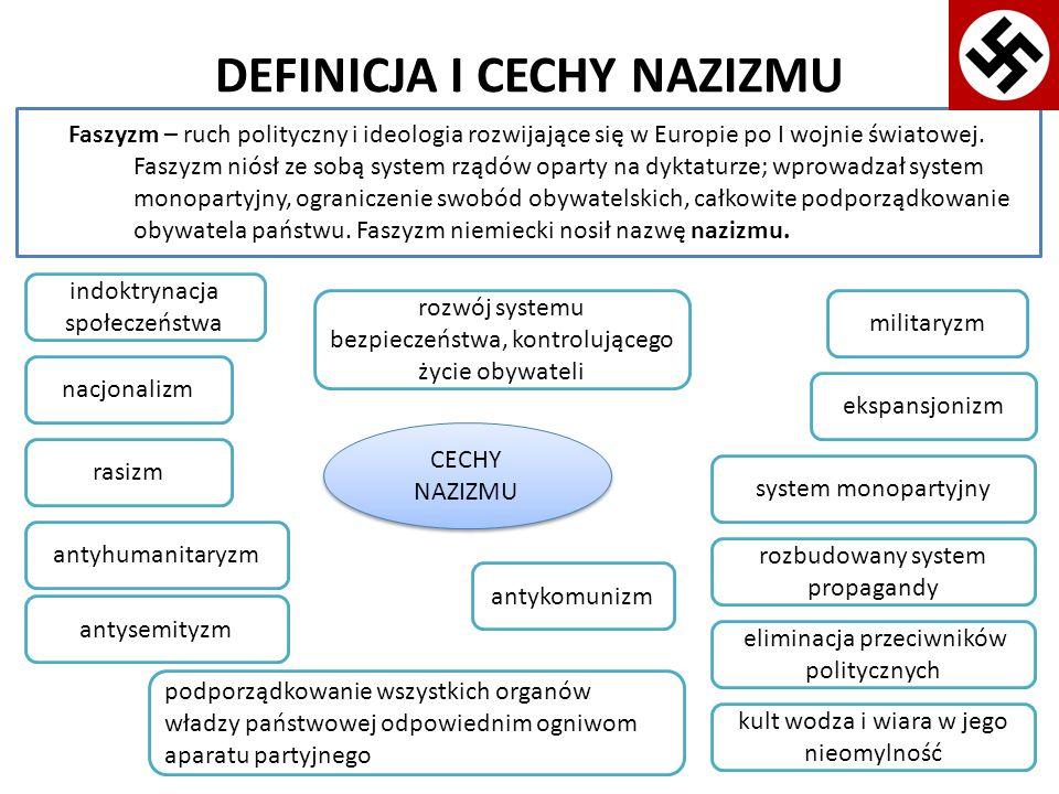 DEFINICJA I CECHY NAZIZMU Faszyzm – ruch polityczny i ideologia rozwijające się w Europie po I wojnie światowej. Faszyzm niósł ze sobą system rządów o