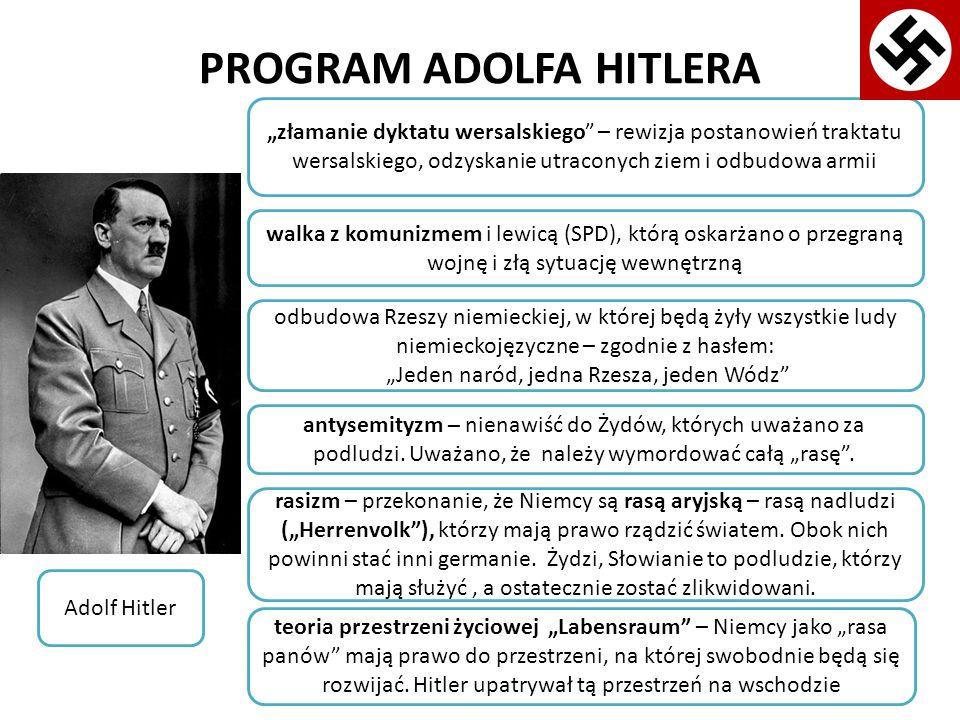 PROGRAM ADOLFA HITLERA Adolf Hitler teoria przestrzeni życiowej Labensraum – Niemcy jako rasa panów mają prawo do przestrzeni, na której swobodnie będ