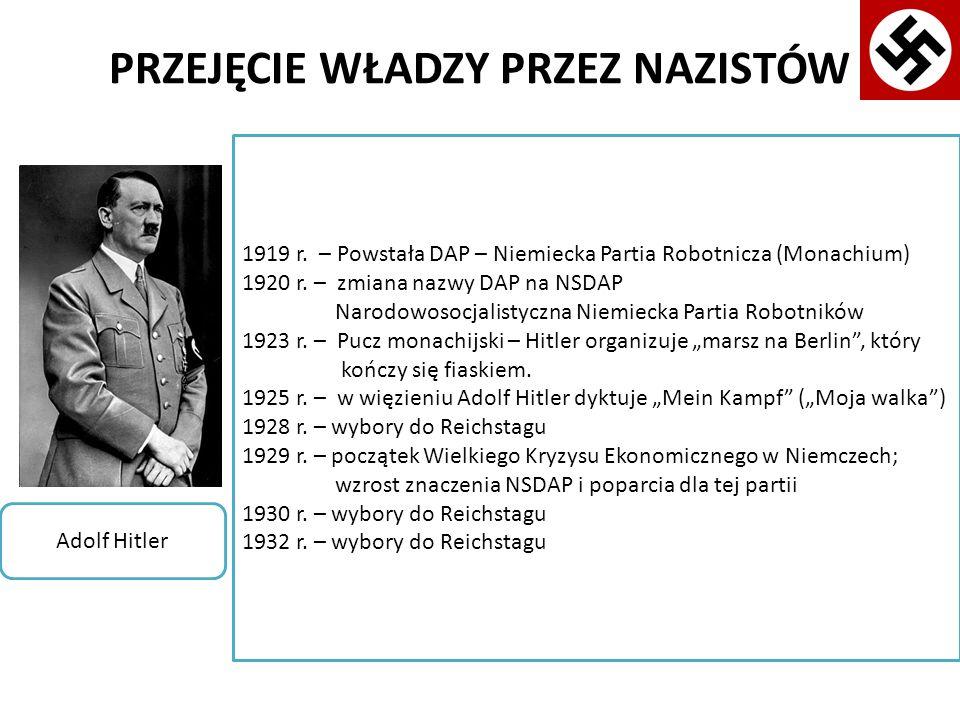 PRZEJĘCIE WŁADZY PRZEZ NAZISTÓW 1919 r. – Powstała DAP – Niemiecka Partia Robotnicza (Monachium) 1920 r. – zmiana nazwy DAP na NSDAP Narodowosocjalist
