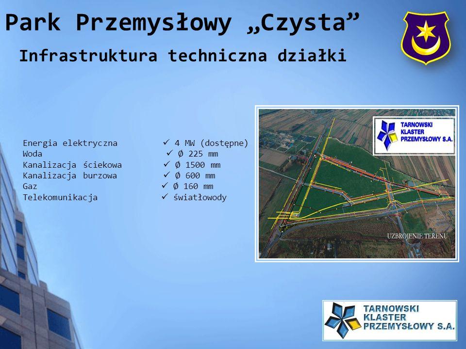 Park Przemysłowy Czysta Infrastruktura techniczna działki Energia elektryczna 4 MW (dostępne) Woda Ø 225 mm Kanalizacja ściekowa Ø 1500 mm Kanalizacja