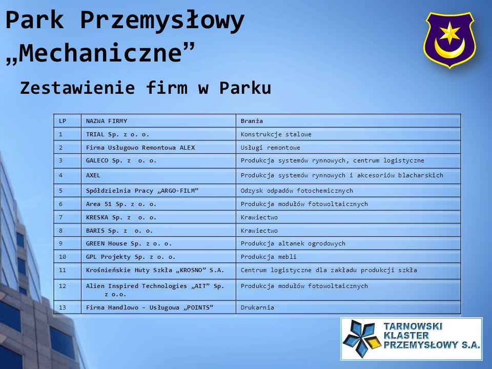 Park Przemysłowy Mechaniczne Zestawienie firm w Parku