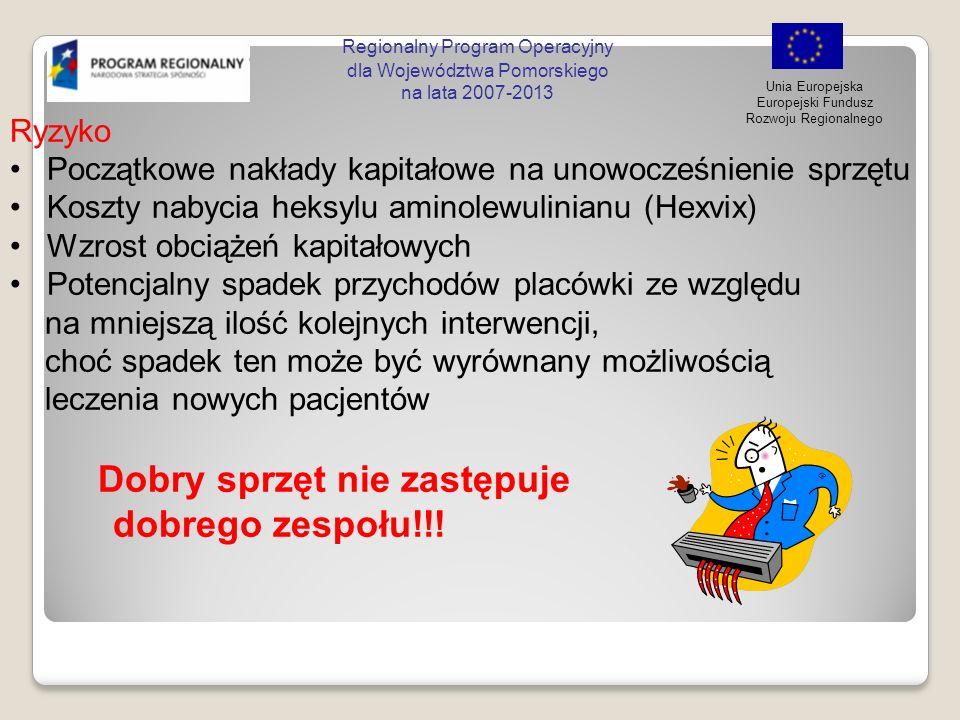 Regionalny Program Operacyjny dla Województwa Pomorskiego na lata 2007-2013 Unia Europejska Europejski Fundusz Rozwoju Regionalnego Ryzyko Początkowe