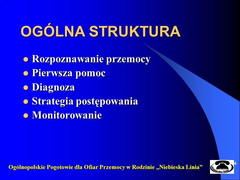 5 Co zawiera niebieska procedura dla lecznictwa odwykowego.