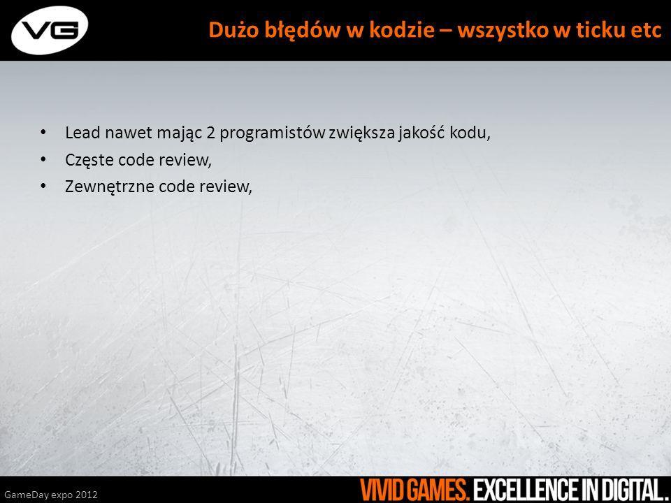Lead nawet mając 2 programistów zwiększa jakość kodu, Częste code review, Zewnętrzne code review, GameDay expo 2012 Dużo błędów w kodzie – wszystko w