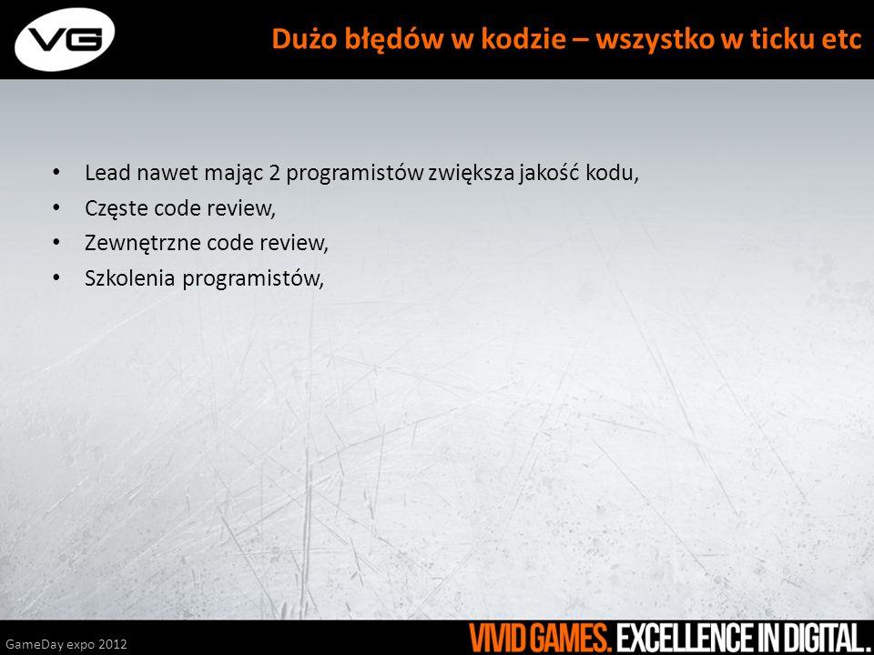 Lead nawet mając 2 programistów zwiększa jakość kodu, Częste code review, Zewnętrzne code review, Szkolenia programistów, GameDay expo 2012 Dużo błędó