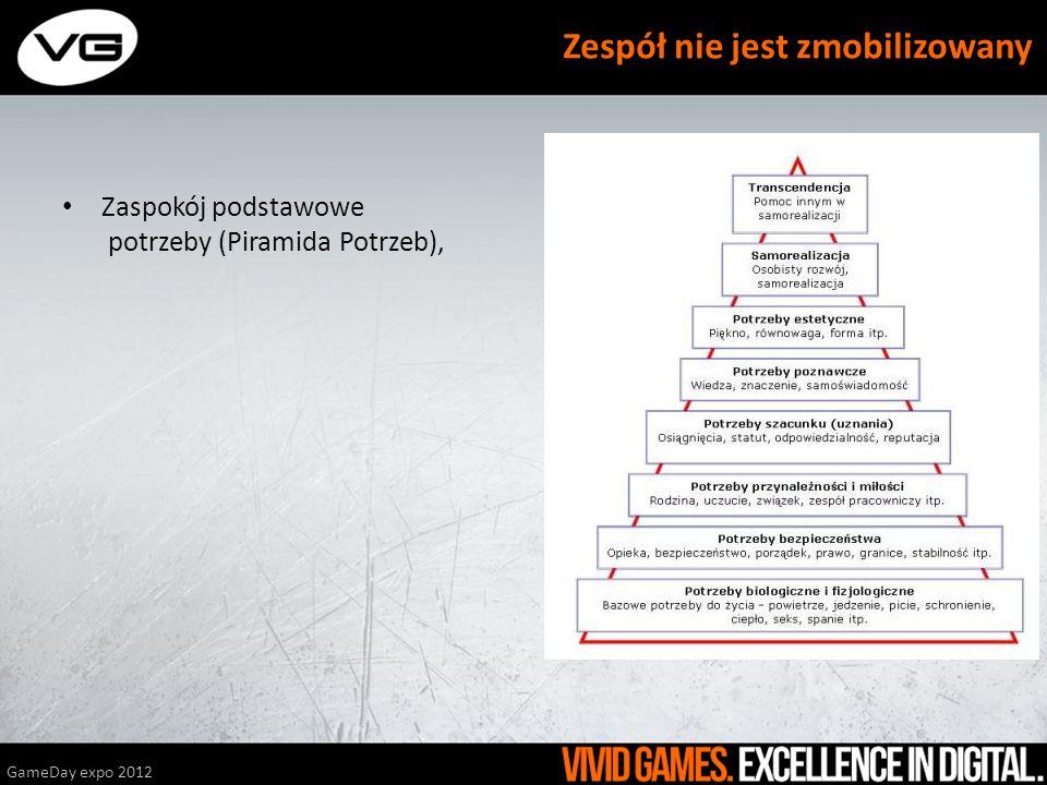 Zaspokój podstawowe potrzeby (Piramida Potrzeb), GameDay expo 2012 Zespół nie jest zmobilizowany