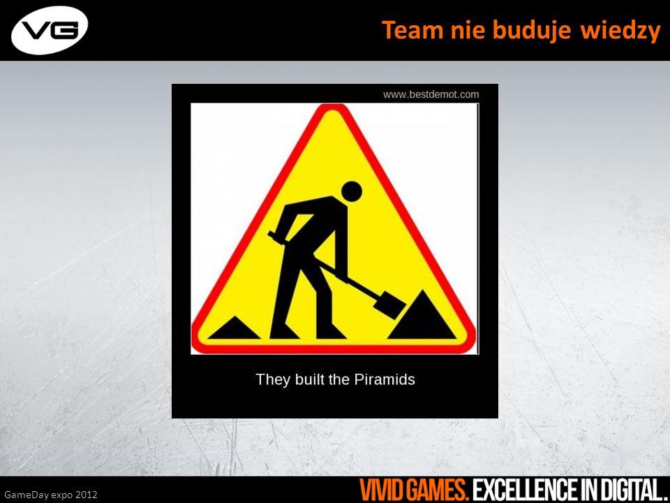 GameDay expo 2012 Team nie buduje wiedzy