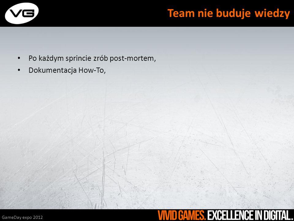 Po każdym sprincie zrób post-mortem, Dokumentacja How-To, GameDay expo 2012 Team nie buduje wiedzy