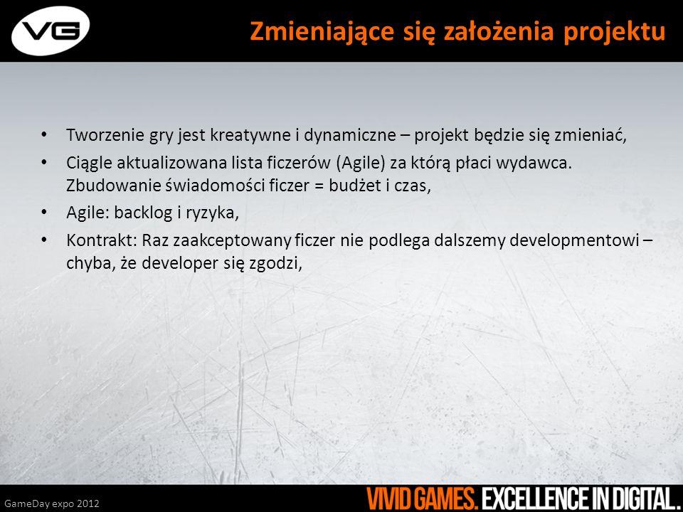 Tworzenie gry jest kreatywne i dynamiczne – projekt będzie się zmieniać, Ciągle aktualizowana lista ficzerów (Agile) za którą płaci wydawca. Zbudowani