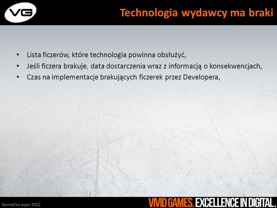 Lista ficzerów, które technologia powinna obsłużyć, Jeśli ficzera brakuje, data dostarczenia wraz z informacją o konsekwencjach, Czas na implementacje