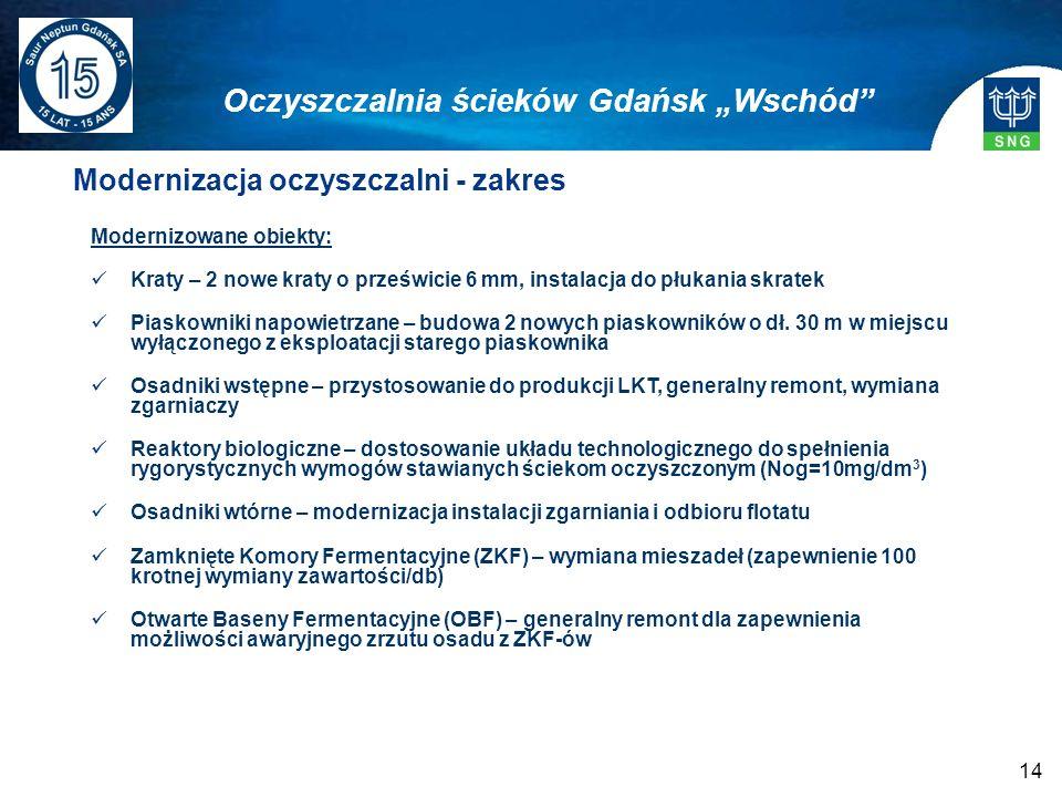 14 Modernizacja oczyszczalni - zakres Oczyszczalnia ścieków Gdańsk Wschód Modernizowane obiekty: Kraty – 2 nowe kraty o prześwicie 6 mm, instalacja do