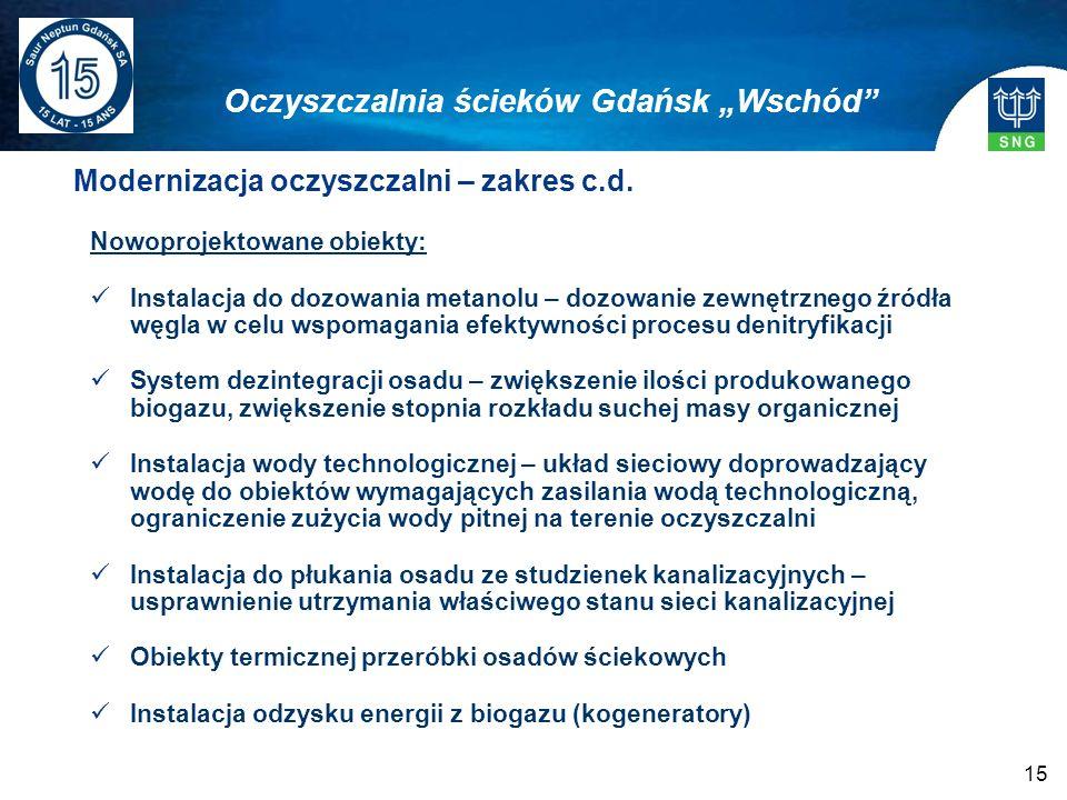 15 Modernizacja oczyszczalni – zakres c.d. Oczyszczalnia ścieków Gdańsk Wschód Nowoprojektowane obiekty: Instalacja do dozowania metanolu – dozowanie
