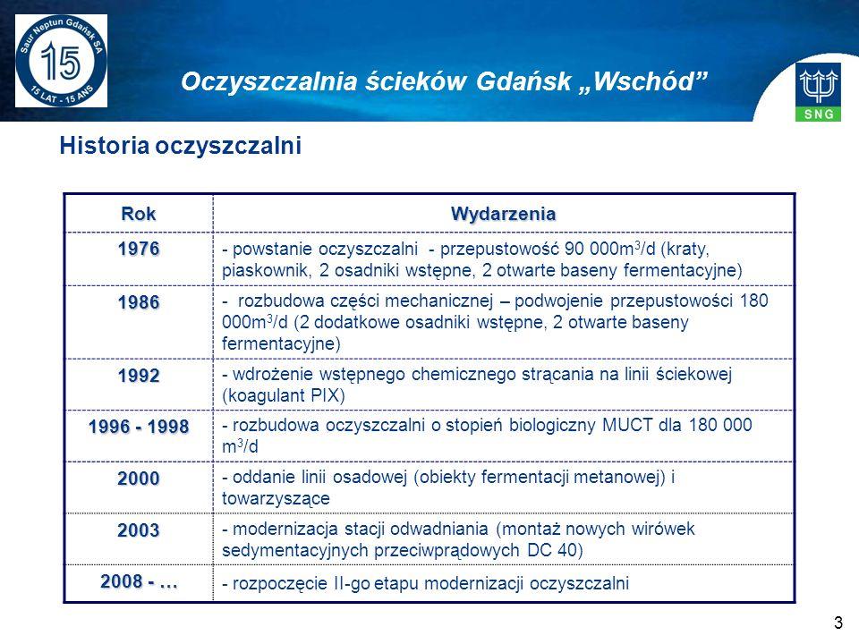 3 Historia oczyszczalni Oczyszczalnia ścieków Gdańsk Wschód RokWydarzenia 1976 - powstanie oczyszczalni - przepustowość 90 000m 3 /d (kraty, piaskowni