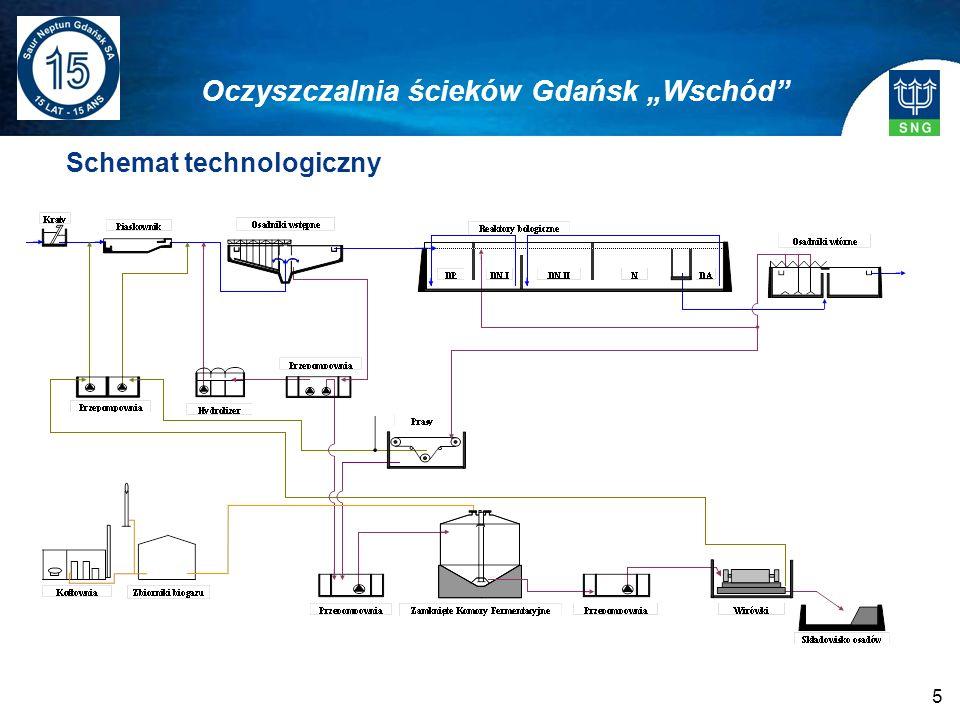 5 Schemat technologiczny Oczyszczalnia ścieków Gdańsk Wschód