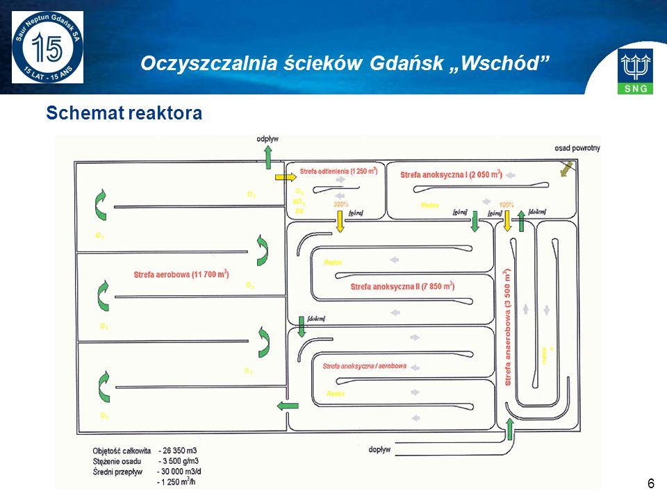 6 Schemat reaktora Oczyszczalnia ścieków Gdańsk Wschód