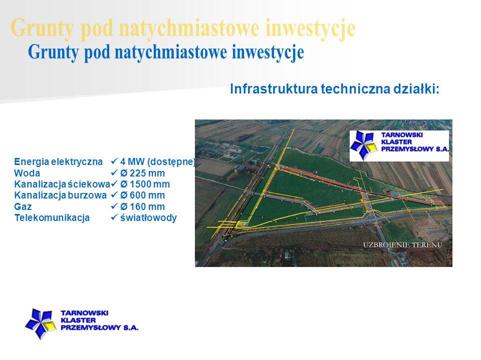 Infrastruktura techniczna działki: Energia elektryczna 4 MW (dostępne) Woda Ø 225 mm Kanalizacja ściekowa Ø 1500 mm Kanalizacja burzowa Ø 600 mm Gaz Ø